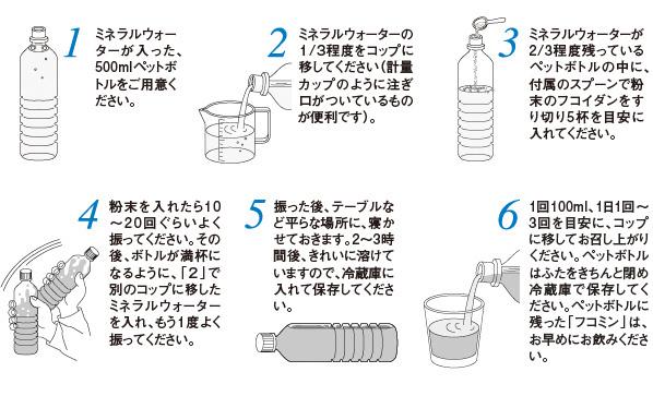 1)ミネラルウォーターが入った、500mlペットボトルをご用意ください。 2)ミネラルウォーターの1/3程度をコップに移してください(計量カップのように注ぎ口がついているものが便利です)。 3)ミネラルウォーターが2/3程度残っているペットボトルの中に、付属のスプーンで粉末のフコイダンをすり切り5杯を目安に入れてください。 4)粉末を入れたら10~20回ぐらいよく振ってください。その後、ボトルが満杯になるように、「2」で別のコップに移したミネラルウォーターを入れ、もう1度よく振ってください。 5)振った後、テーブルなど平らな場所に、寝かせておきます。2~3時間後、きれいに溶けていますので、冷蔵庫に入れて保存してください。 6)1回100ml、1日1回~3回を目安に、コップに移してお召し上がりください。ペットボトルはふたをきちんと閉め冷蔵庫で保存してください。ペットボトルに残った「フコミン」は、お早めにお飲みください。
